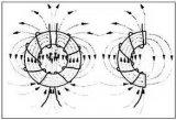 用电流原理测量共模扼流圈饱和特性的方法