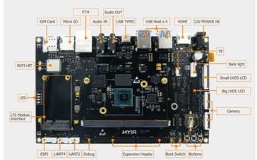 MYD-CZU3EG开发板的Linux开发手册免费下载