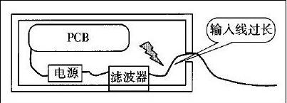 使用电源滤波器的常见错误