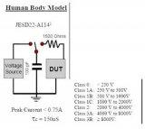 ESD常用的三种模型及其防护设计