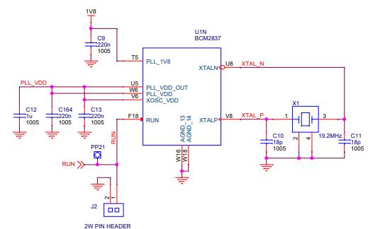 树莓派Raspberry Pi2 B型电路原理图免费下载