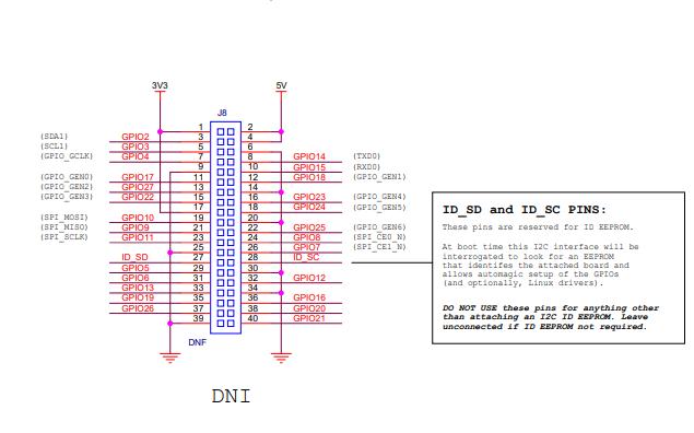 树莓派Raspberry Pi ZeroW的电路原理图免费下载