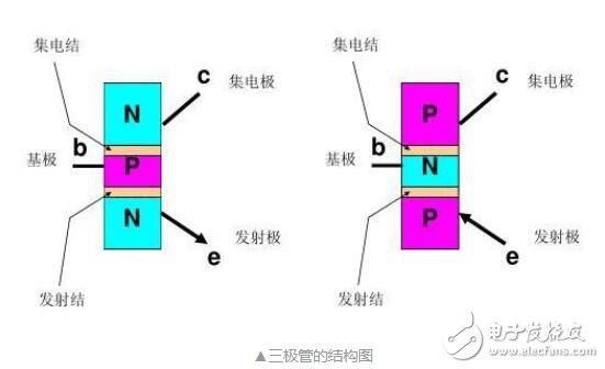 三极管是如何实现电子开关功能的?