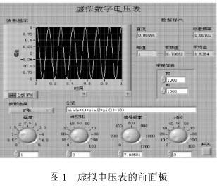 基于LabVIEW8.2的虚拟数字电压表的设计和实现