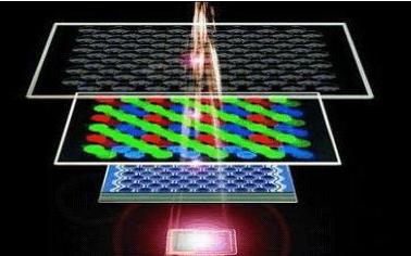 台积电推动代工生产0.35微米CMOS图像传感器