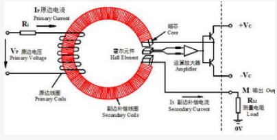 如何合理的选择霍尔电流传感器