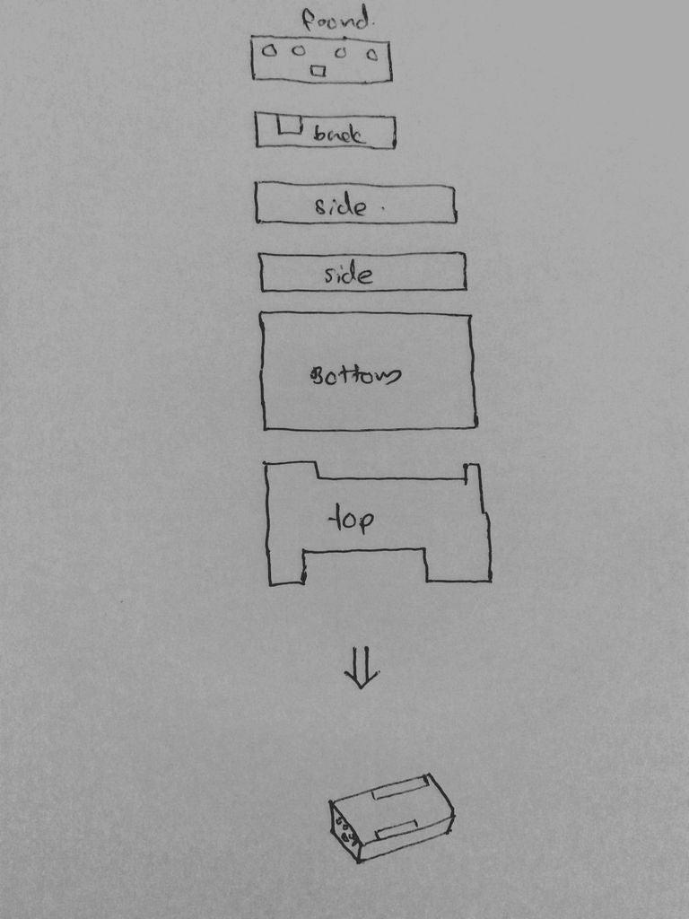 便携式Arduino实验室的制作