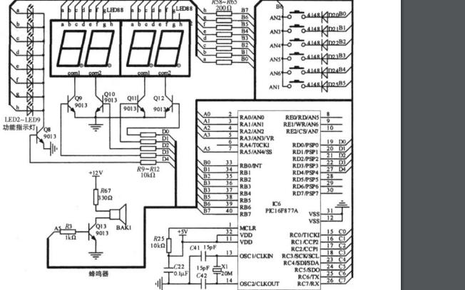 使用PIC单片机进行三相正弦波变频电源的设计资料说明