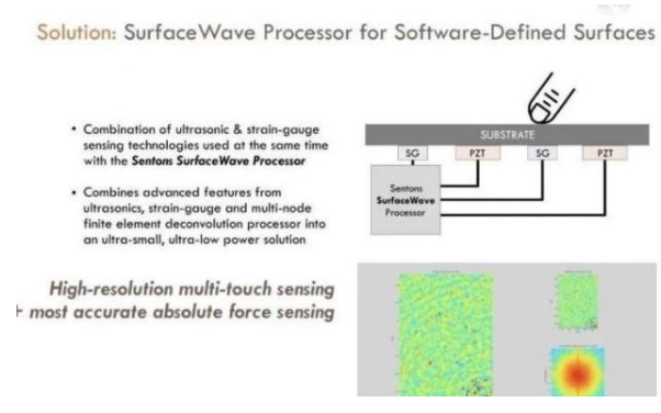 超声波与压感技术创造触控屏以外的按键交互