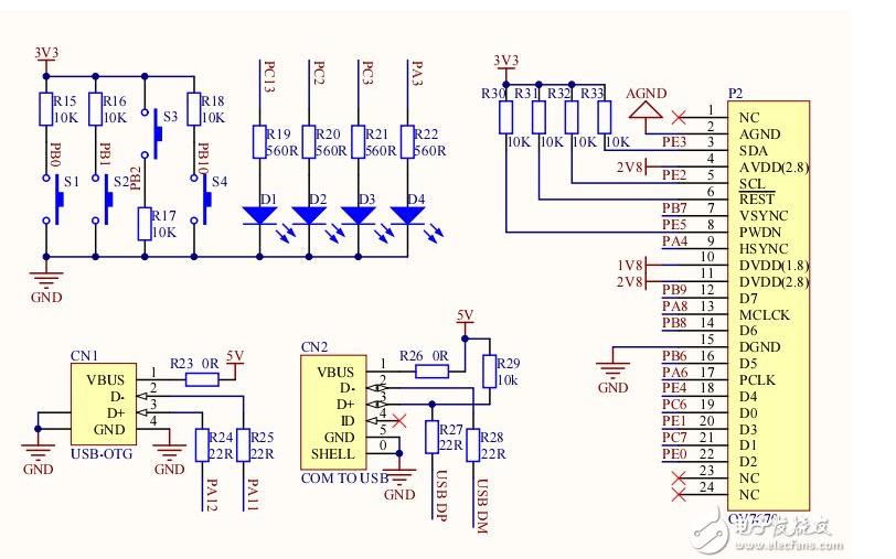 使用STM32F4和FDC2214实现简单的纸张计数工程文件免费下载