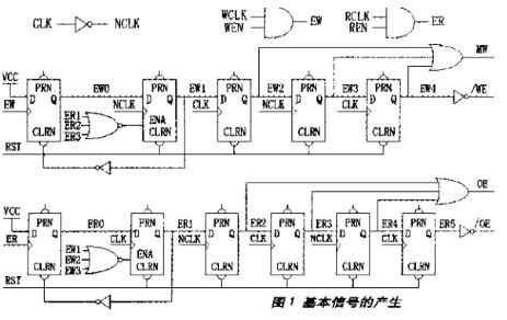 利用外部SRAM和CPLD构成先进先出缓冲器FIFO的设计