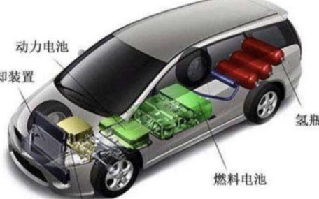 选择新能源汽车究竟有什么好处呢
