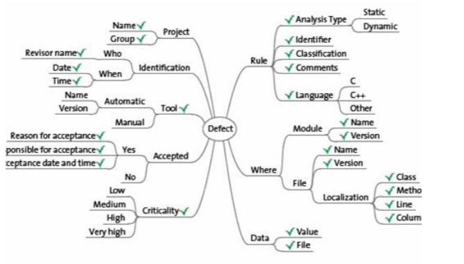 java数据结构有哪些