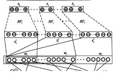 编码方式有哪些_简述常用的编码方式