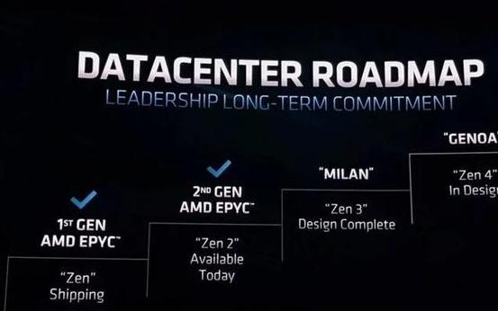 AMD ZEN3開發完成 ZEN4準備中