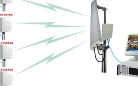 工業級無線網橋它的優勢是什么