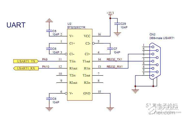 STM32Cube的使用教程之USART的详细资料说明