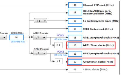 STM32Cube學習教程之定時器中斷的詳細概述