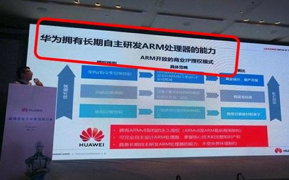 ARM架構是什么 限制ARM對華為的影響