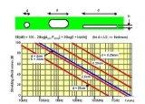EMC屏蔽设计原则