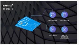 物联网卡市场目前还存在哪些问题