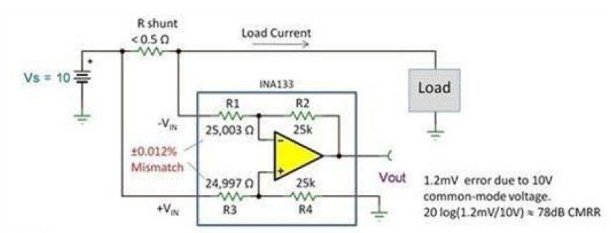 差动放大器是匹配电阻器不可或缺的完美器件