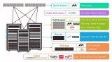 益登科技数据中心解决方案