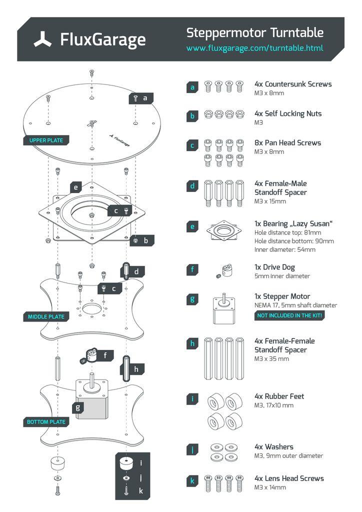 自動轉盤機的制作教程