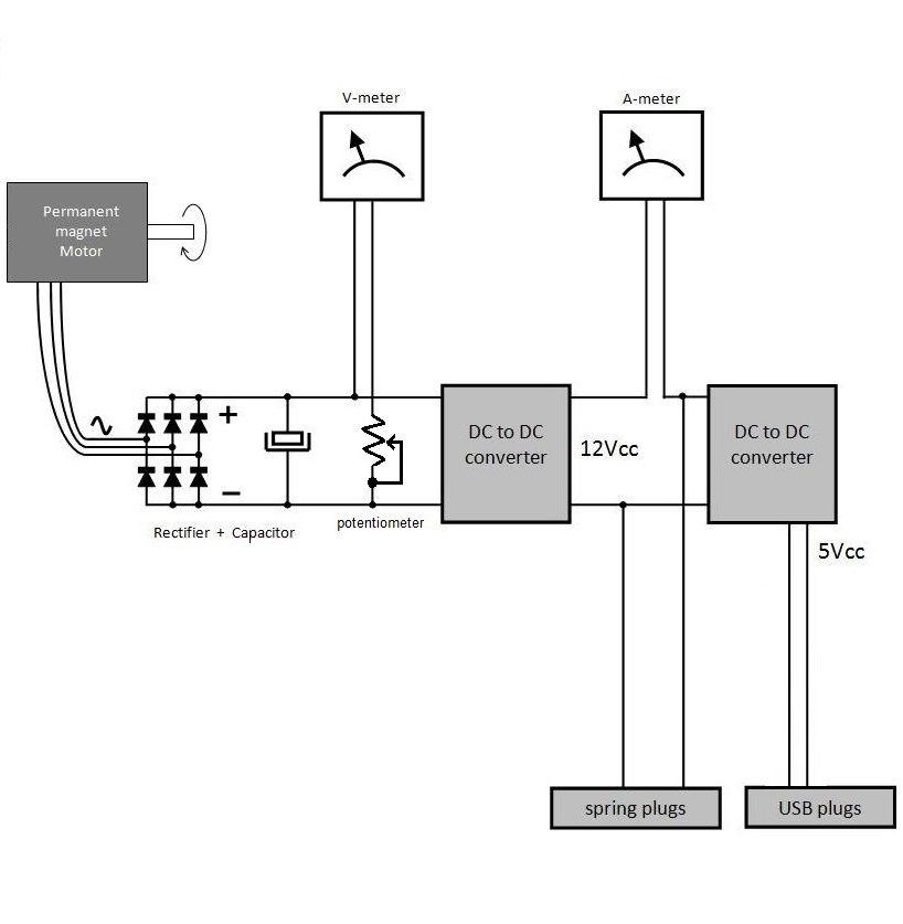 自行车发电机电源适配器的制作