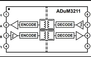 使用 Python 和 Jupyter 筆記本快速構建基于 FPGA 的設計并進行編程