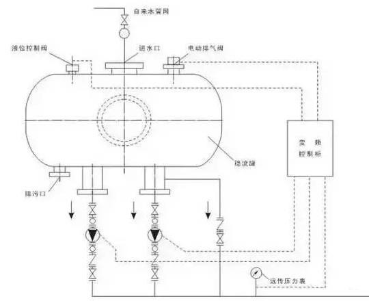 变频器的应用原理与主要作用分析