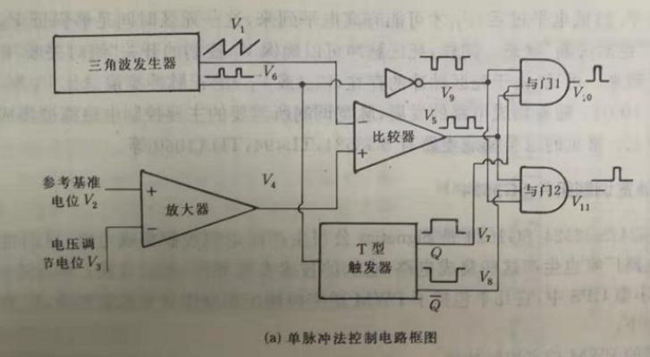 什么是ups电?脉冲宽度调制技术是用了干嘛的?