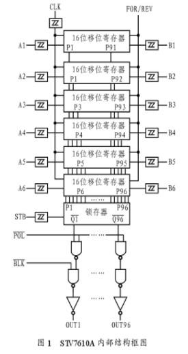 STV7610A的性能特点及PDP驱动电路的应用设计