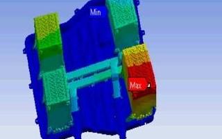 ANSYS仿真平台在新能源车动力电池领域的解决方...