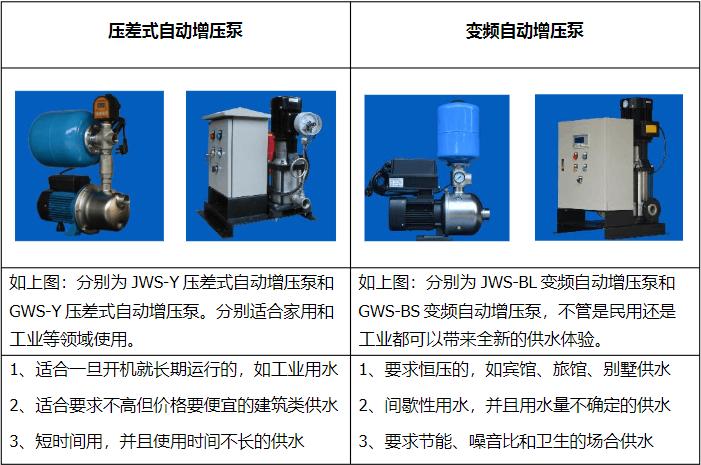 全自动增压泵型号及选型