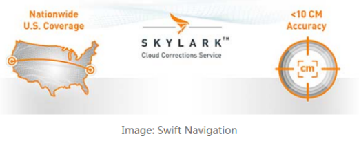 Swift Navigation联网Skylar...