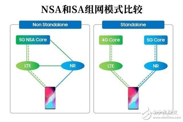 韩国在5G发展中的经验与教训探讨