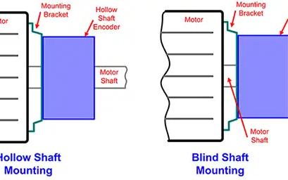 如何使用旋转编码器将机械旋转快速转换为数字信号