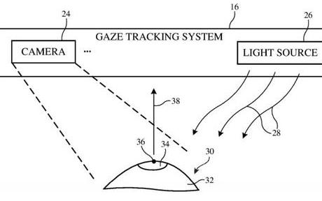 苹果新眼球追踪专利