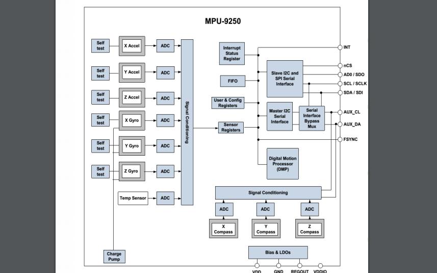 MPU9250的中文数据手册免费下载