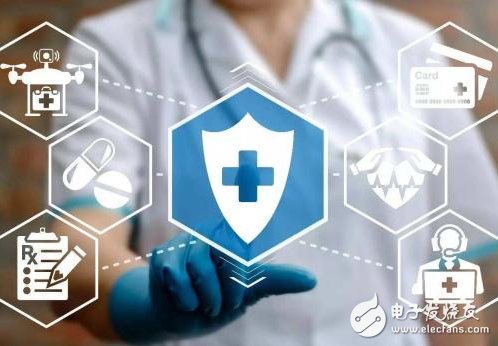 AI技术将为医疗行业打开更大的空间