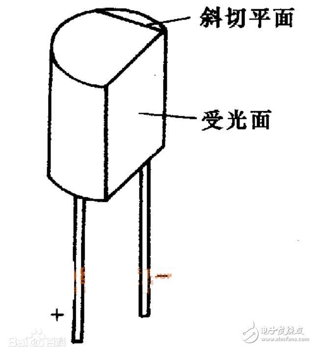 紅外接收二極管原理_紅外接收二極管測量