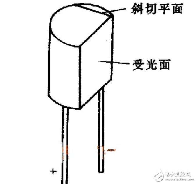 红外接收二极管结构_红外接收二极管正负极判断
