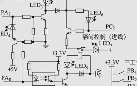 關于配電網環網柜裝置功能的模擬控制設計