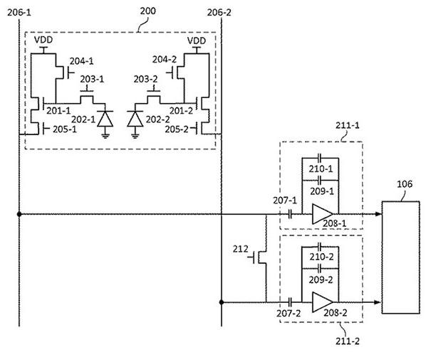 佳能CMOS提升动态范围专利助于现所在的技术短板