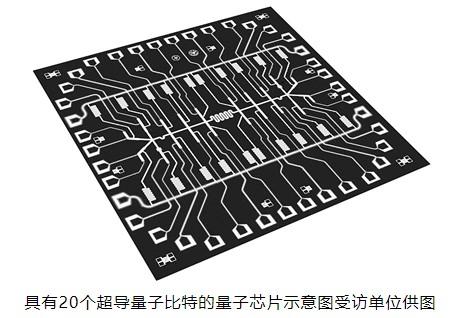具有20个超导量子比特的量子芯片,刷新世界纪录