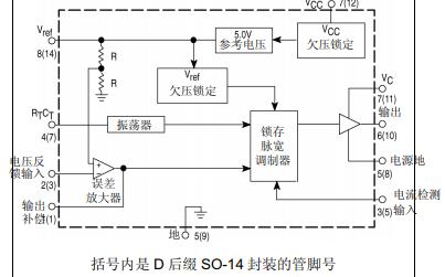 UC3842A和UC3843A高性能固定频率电流模式控制器的数据手册免费下载