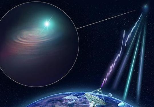 利用AI可实时监测快速无线电的爆发信号