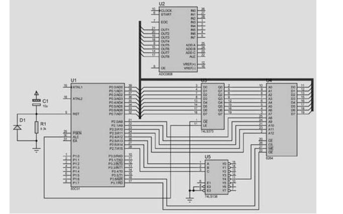 RTX51 Tiny中有哪些问题容易混淆如何解决