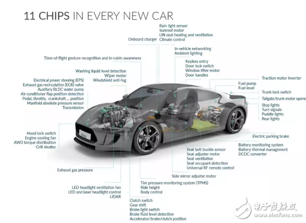【独家专访】Melexis:以技术创新助力汽车行业变革